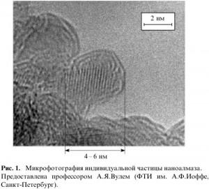 Микрофотография индивидуальной частицы наноалмаза