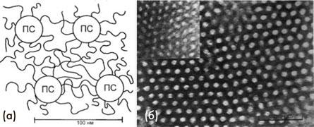 Цилиндрические домены полистирола в полибутадиеновой матрице ДСТ