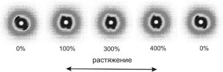 Малоугловые рентгенограммы образца ДСТ - 30