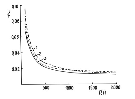 Рос.нанотехн-11